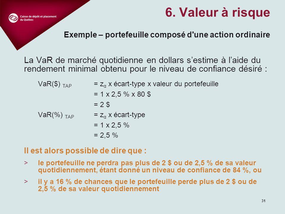 31 La VaR de marché quotidienne en dollars sestime à laide du rendement minimal obtenu pour le niveau de confiance désiré : VaR($) TAP = z α x écart-type x valeur du portefeuille = 1 x 2,5 % x 80 $ = 2 $ VaR(%) TAP = z α x écart-type = 1 x 2,5 % = 2,5 % Il est alors possible de dire que : > le portefeuille ne perdra pas plus de 2 $ ou de 2,5 % de sa valeur quotidiennement, étant donné un niveau de confiance de 84 %, ou > il y a 16 % de chances que le portefeuille perde plus de 2 $ ou de 2,5 % de sa valeur quotidiennement 6.