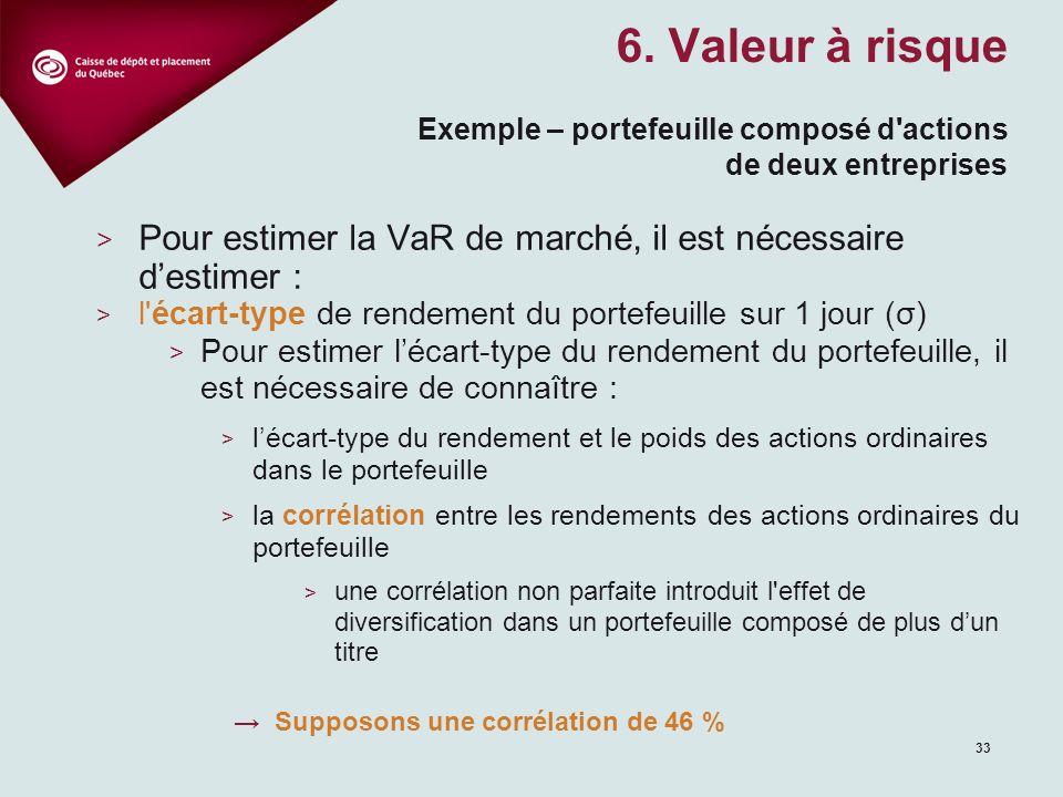 33 > Pour estimer la VaR de marché, il est nécessaire destimer : > l écart-type de rendement du portefeuille sur 1 jour (σ) > Pour estimer lécart-type du rendement du portefeuille, il est nécessaire de connaître : > lécart-type du rendement et le poids des actions ordinaires dans le portefeuille > la corrélation entre les rendements des actions ordinaires du portefeuille > une corrélation non parfaite introduit l effet de diversification dans un portefeuille composé de plus dun titre 6.