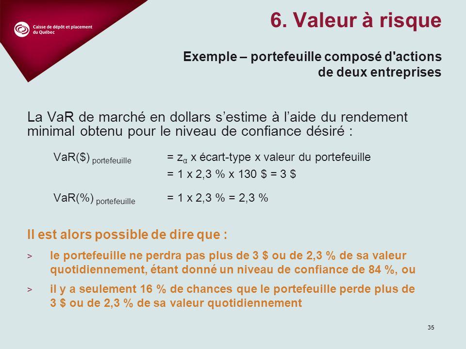 35 La VaR de marché en dollars sestime à laide du rendement minimal obtenu pour le niveau de confiance désiré : VaR($) portefeuille = z α x écart-type x valeur du portefeuille = 1 x 2,3 % x 130 $ = 3 $ VaR(%) portefeuille = 1 x 2,3 % = 2,3 % Il est alors possible de dire que : > le portefeuille ne perdra pas plus de 3 $ ou de 2,3 % de sa valeur quotidiennement, étant donné un niveau de confiance de 84 %, ou > il y a seulement 16 % de chances que le portefeuille perde plus de 3 $ ou de 2,3 % de sa valeur quotidiennement 6.