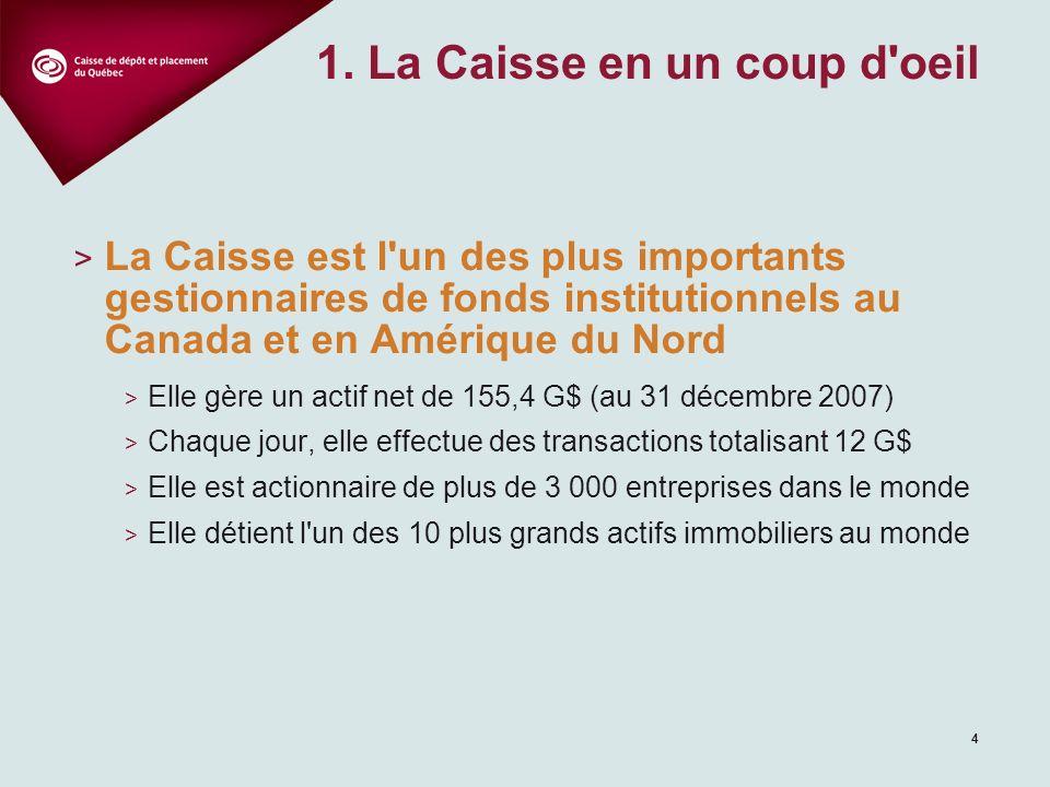 4 1. La Caisse en un coup d'oeil > La Caisse est l'un des plus importants gestionnaires de fonds institutionnels au Canada et en Amérique du Nord > El