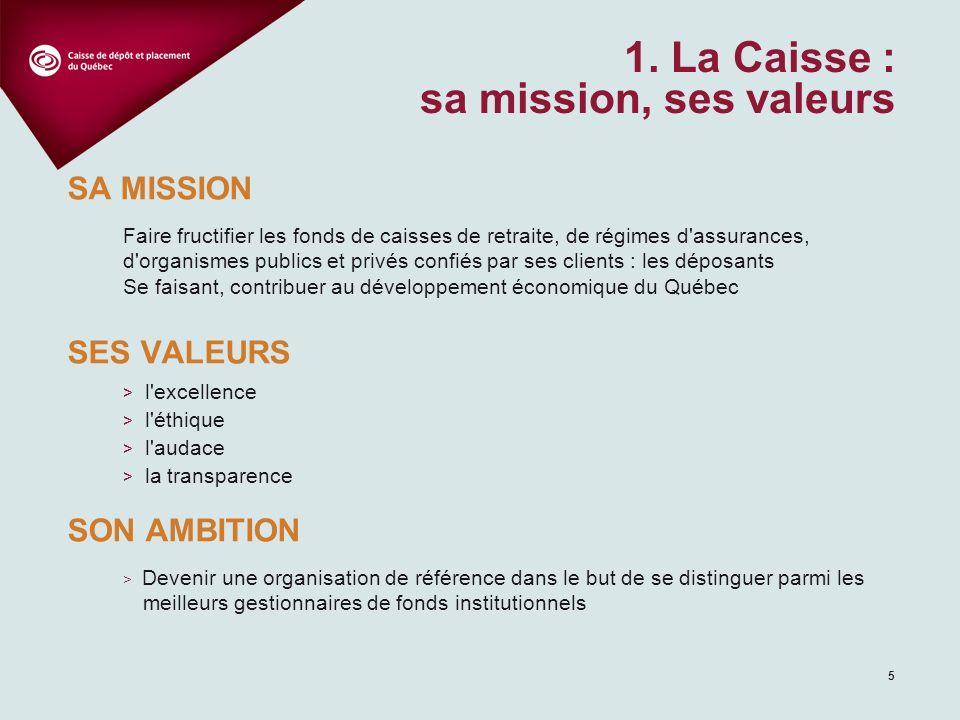 5 1. La Caisse : sa mission, ses valeurs SA MISSION Faire fructifier les fonds de caisses de retraite, de régimes d'assurances, d'organismes publics e