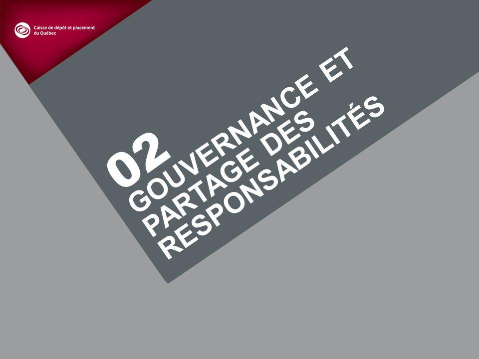 7 GOUVERNANCE ET PARTAGE DES RESPONSABILITÉS 02