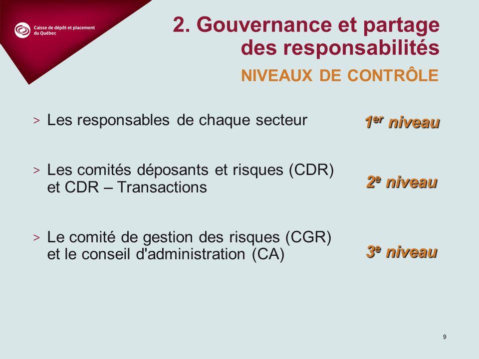 9 2. Gouvernance et partage des responsabilités > Les responsables de chaque secteur > Les comités déposants et risques (CDR) et CDR – Transactions >