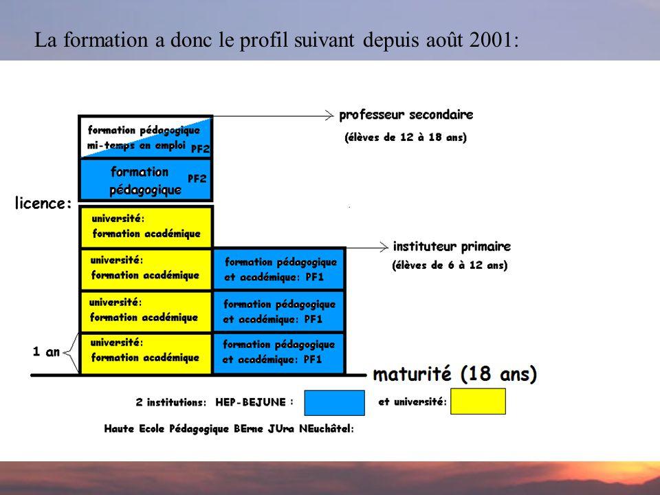 La formation a donc le profil suivant depuis août 2001:
