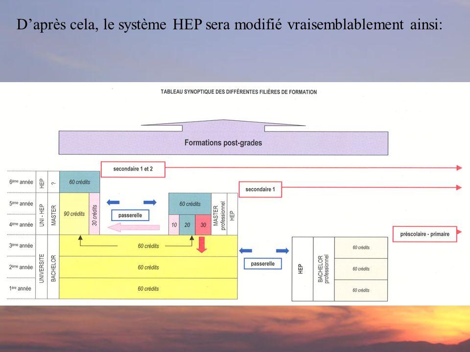 Daprès cela, le système HEP sera modifié vraisemblablement ainsi: