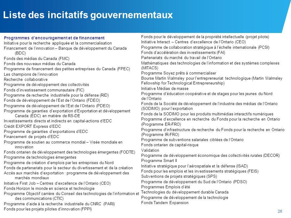 26 Liste des incitatifs gouvernementaux Programmes dencouragement et de financement Initiative pour la recherche appliquée et la commercialisation Fin