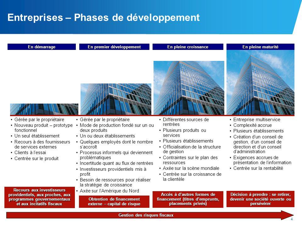 4 Entreprises – Phases de développement En démarrage En premier développement En pleine croissance En pleine maturité Entreprise multiservice Complexi