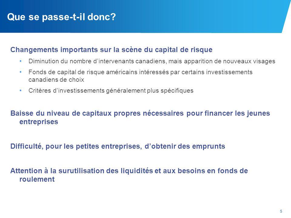 5 Que se passe-t-il donc? Changements importants sur la scène du capital de risque Diminution du nombre dintervenants canadiens, mais apparition de no