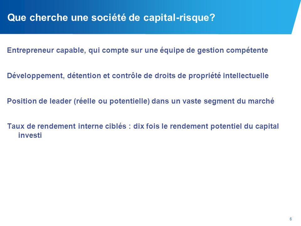 6 Que cherche une société de capital-risque? Entrepreneur capable, qui compte sur une équipe de gestion compétente Développement, détention et contrôl