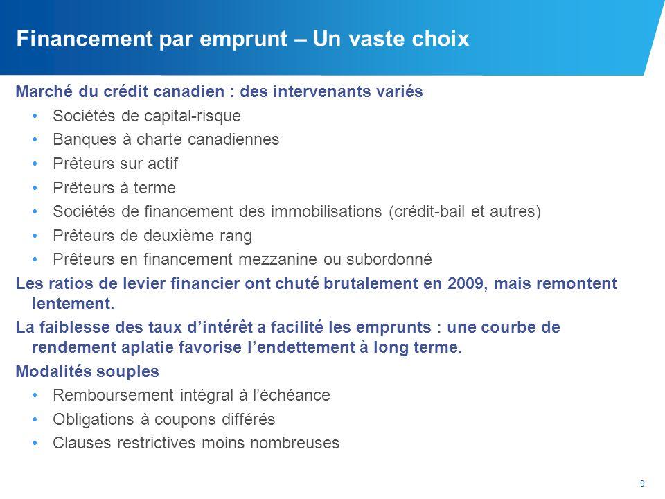9 Financement par emprunt – Un vaste choix Marché du crédit canadien : des intervenants variés Sociétés de capital-risque Banques à charte canadiennes