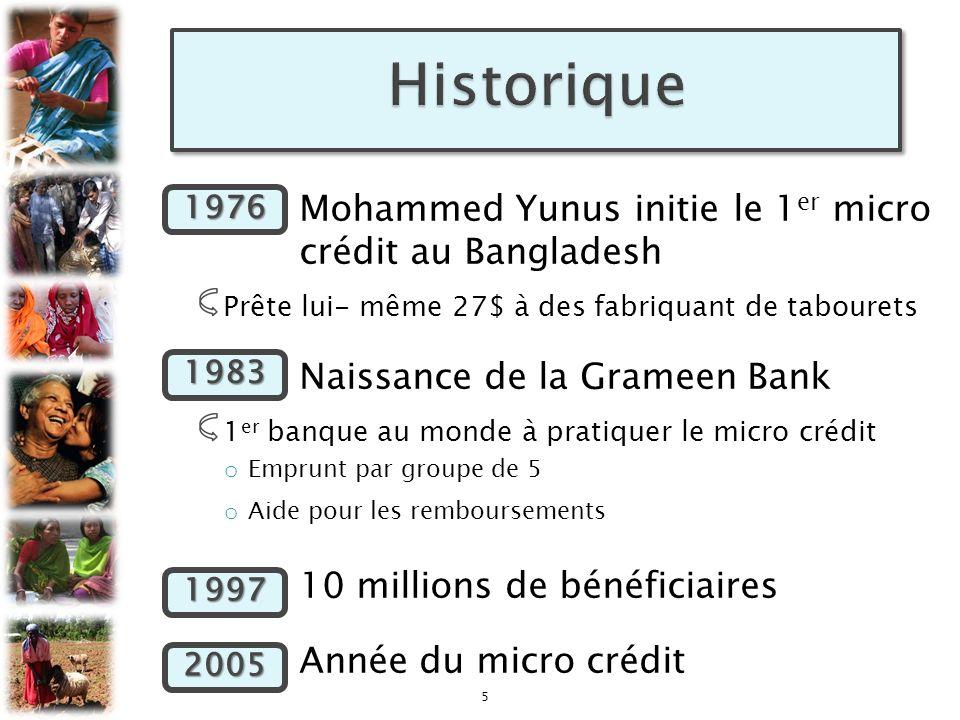 1976 Mohammed Yunus initie le 1 er micro crédit au Bangladesh Prête lui- même 27$ à des fabriquant de tabourets 1983 Naissance de la Grameen Bank 1 er