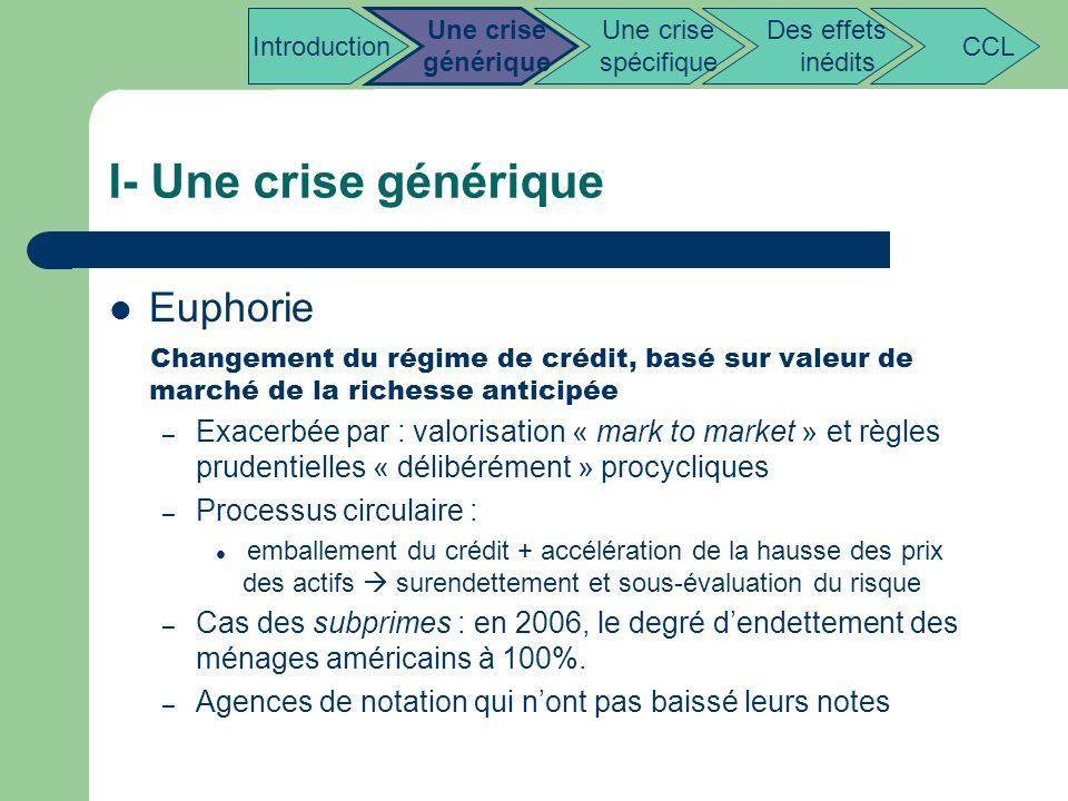 I- Une crise générique Euphorie Changement du régime de crédit, basé sur valeur de marché de la richesse anticipée – Exacerbée par : valorisation « ma