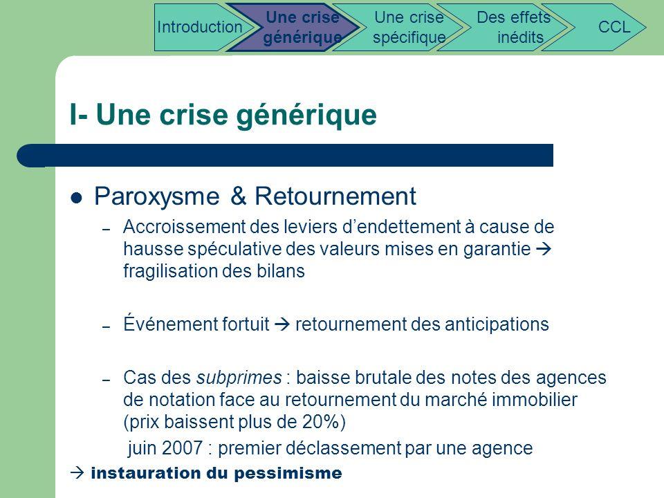 I- Une crise générique Paroxysme & Retournement – Accroissement des leviers dendettement à cause de hausse spéculative des valeurs mises en garantie f