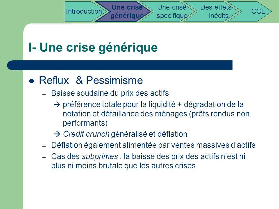I- Une crise générique Reflux & Pessimisme – Baisse soudaine du prix des actifs préférence totale pour la liquidité + dégradation de la notation et dé