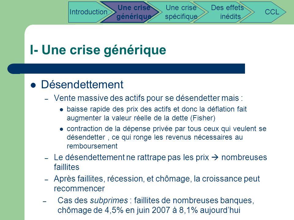 I- Une crise générique Désendettement – Vente massive des actifs pour se désendetter mais : baisse rapide des prix des actifs et donc la déflation fai