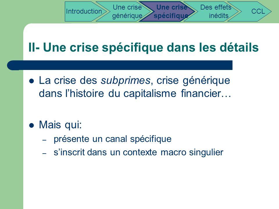 II- Une crise spécifique dans les détails La crise des subprimes, crise générique dans lhistoire du capitalisme financier… Mais qui: – présente un can