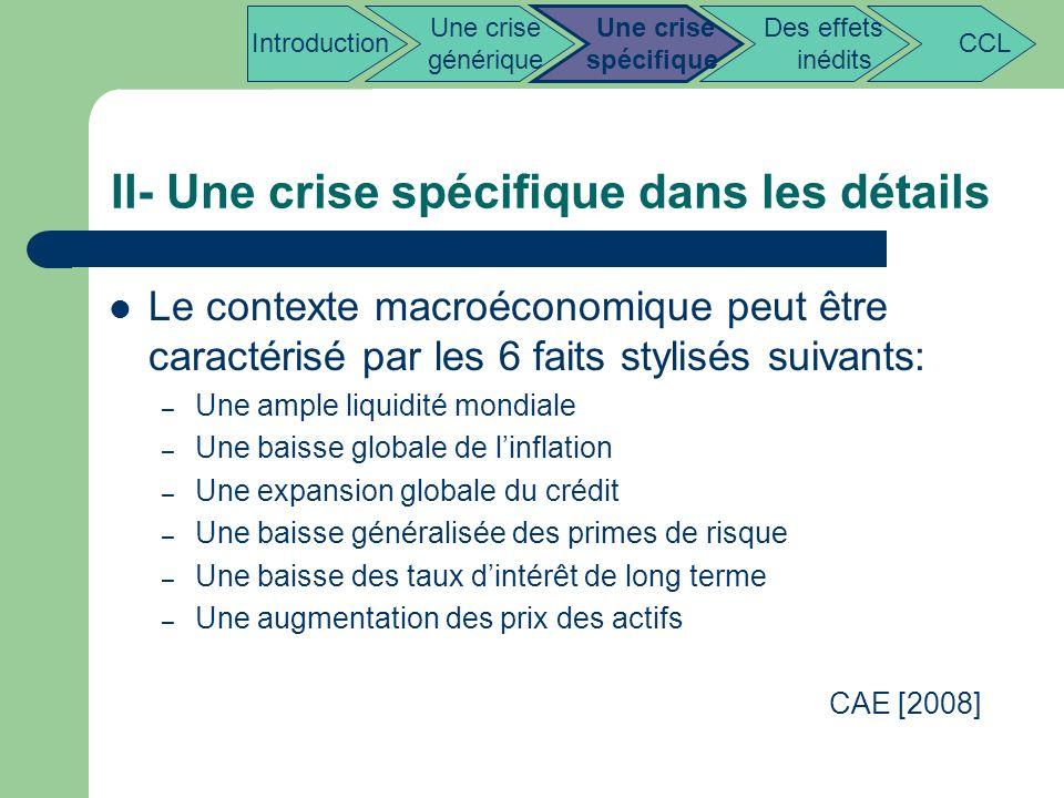 II- Une crise spécifique dans les détails Le contexte macroéconomique peut être caractérisé par les 6 faits stylisés suivants: – Une ample liquidité m