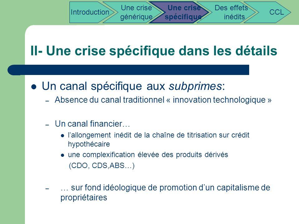 II- Une crise spécifique dans les détails Un canal spécifique aux subprimes: – Absence du canal traditionnel « innovation technologique » – Un canal f