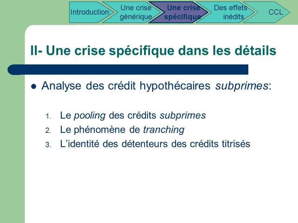 Analyse des crédit hypothécaires subprimes: 1. Le pooling des crédits subprimes 2. Le phénomène de tranching 3. Lidentité des détenteurs des crédits t