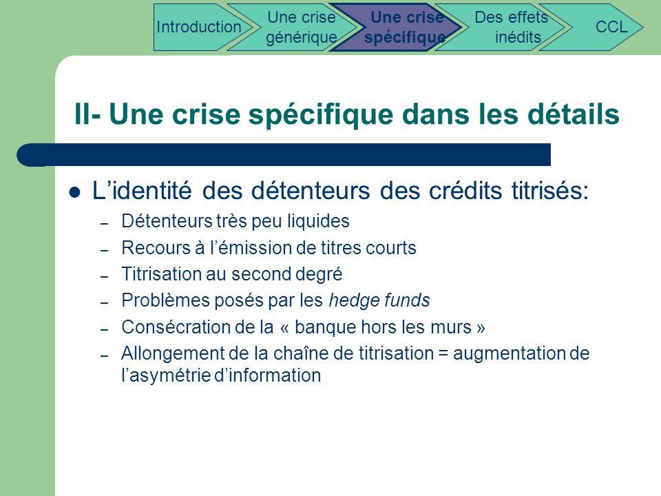 II- Une crise spécifique dans les détails Lidentité des détenteurs des crédits titrisés: – Détenteurs très peu liquides – Recours à lémission de titre