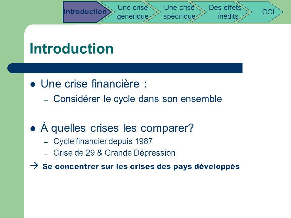 Introduction Une crise financière : – Considérer le cycle dans son ensemble À quelles crises les comparer? – Cycle financier depuis 1987 – Crise de 29