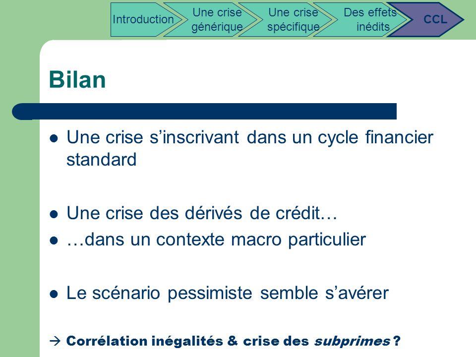 Bilan Une crise sinscrivant dans un cycle financier standard Une crise des dérivés de crédit… …dans un contexte macro particulier Le scénario pessimis
