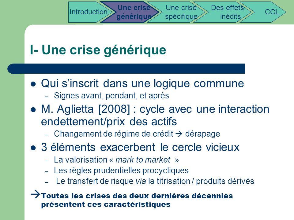 I- Une crise générique Qui sinscrit dans une logique commune – Signes avant, pendant, et après M. Aglietta [2008] : cycle avec une interaction endette