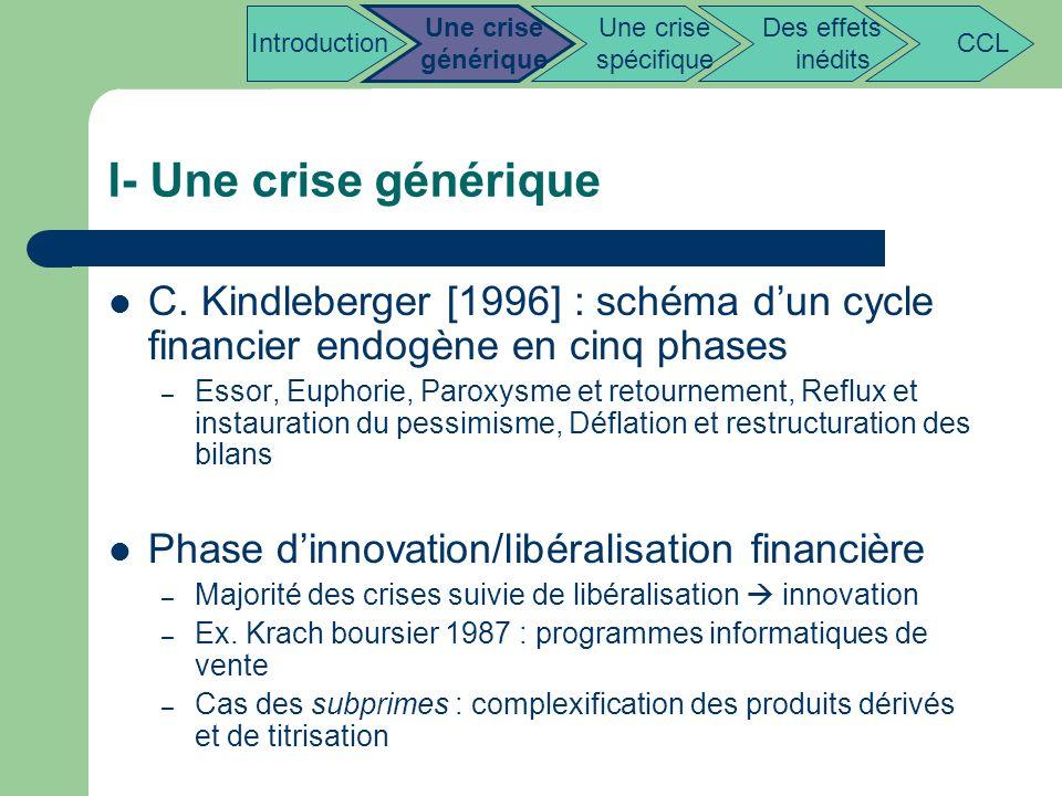I- Une crise générique C. Kindleberger [1996] : schéma dun cycle financier endogène en cinq phases – Essor, Euphorie, Paroxysme et retournement, Reflu