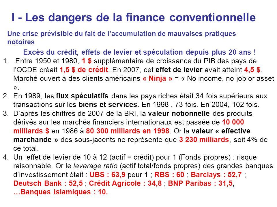 Excès du crédit, effets de levier et spéculation depuis plus 20 ans ! 1. Entre 1950 et 1980, 1 $ supplémentaire de croissance du PIB des pays de l'OCD
