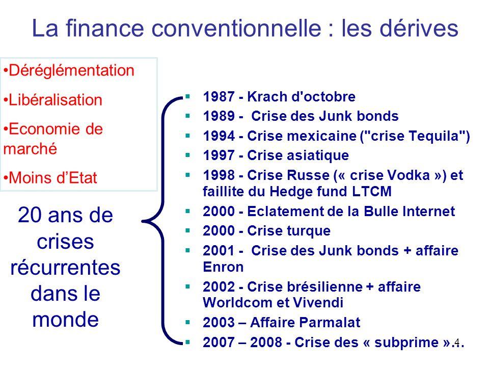 4 1987 - Krach d'octobre 1989 - Crise des Junk bonds 1994 - Crise mexicaine (