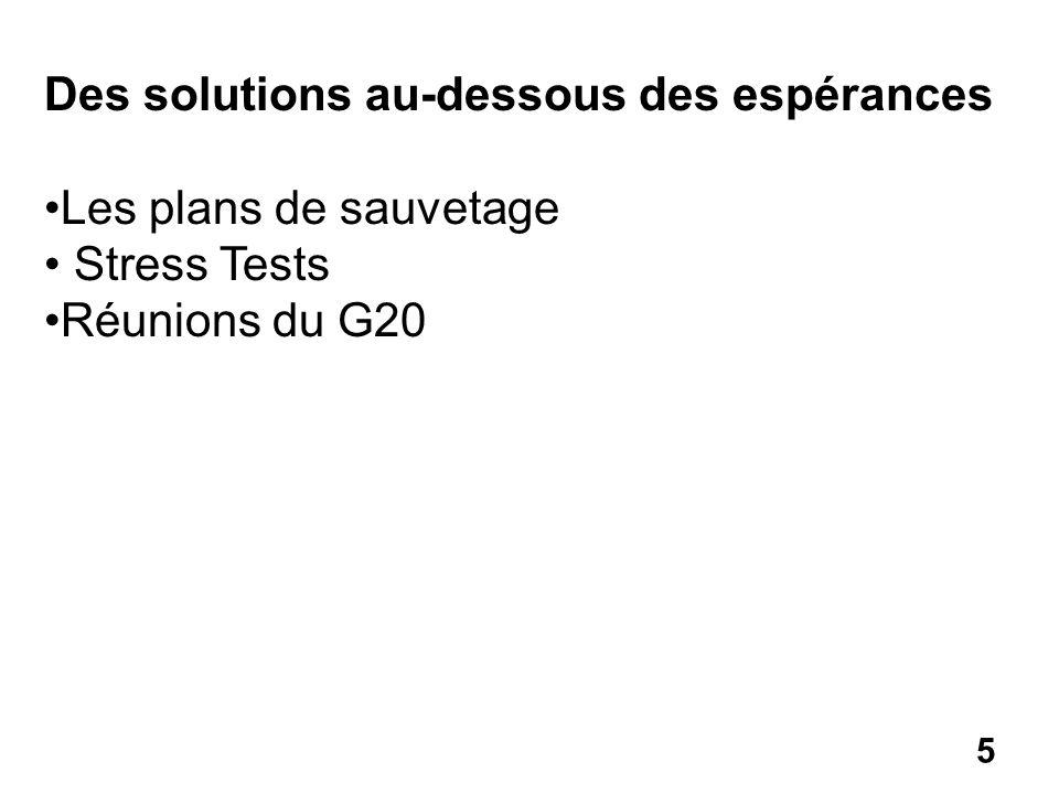 Des solutions au-dessous des espérances Les plans de sauvetage Stress Tests Réunions du G20 5