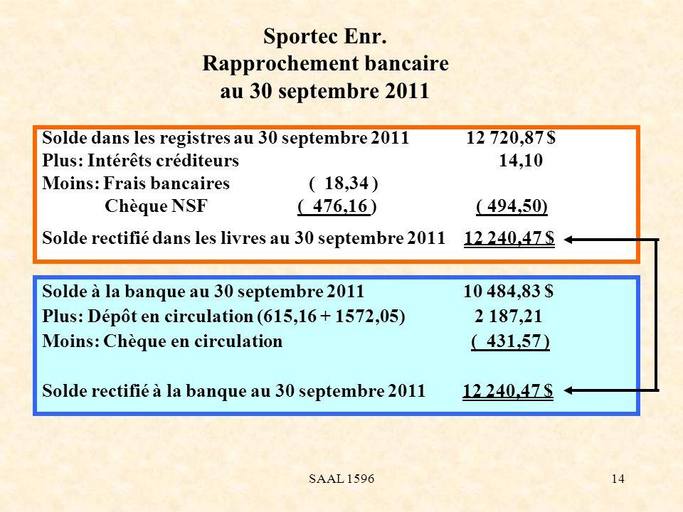 Sportec Enr. Rapprochement bancaire au 30 septembre 2011 Solde dans les registres au 30 septembre 2011 12 720,87 $ Plus: Intérêts créditeurs 14,10 Moi