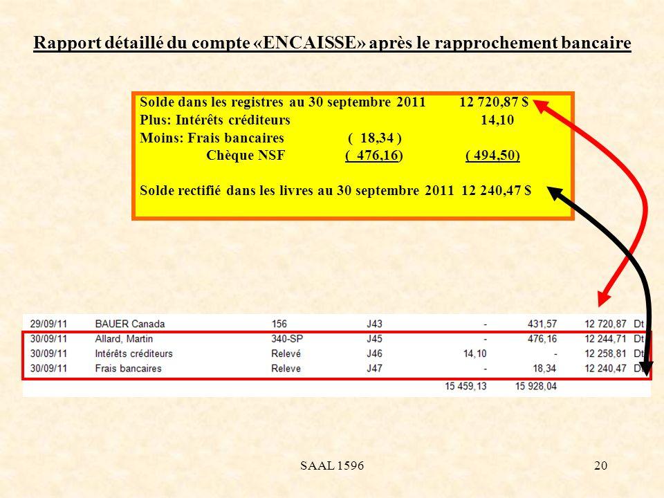 Rapport détaillé du compte «ENCAISSE» après le rapprochement bancaire Solde dans les registres au 30 septembre 2011 12 720,87 $ Plus: Intérêts crédite