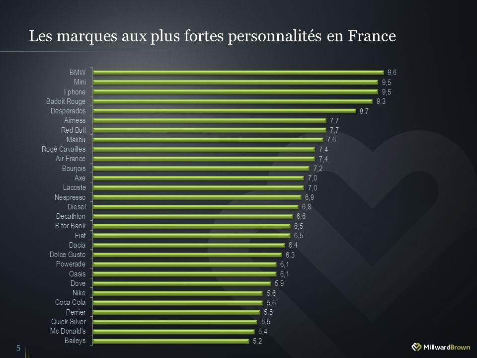 5 Les marques aux plus fortes personnalités en France