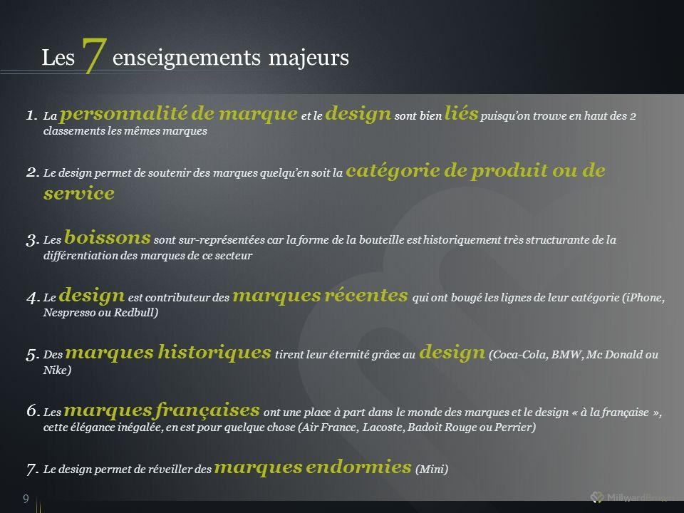 9 Les 7 enseignements majeurs 1.