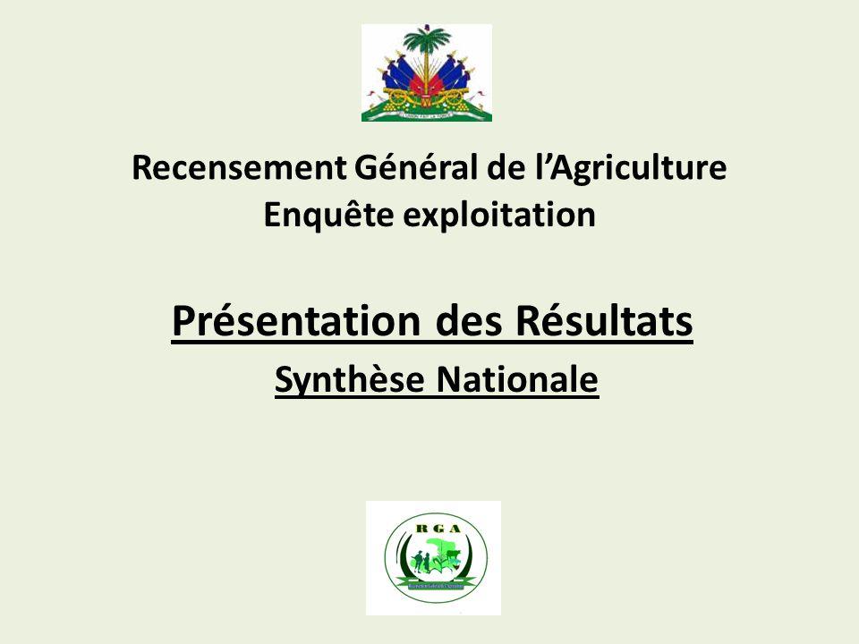 Recensement Général de lAgriculture Présentation des Résultats Enquête exploitation Synthèse Nationale