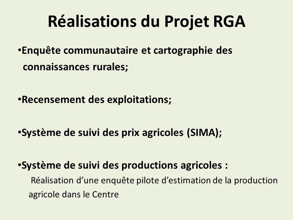 Réalisations du Projet RGA Enquête communautaire et cartographie des connaissances rurales; Recensement des exploitations; Système de suivi des prix a