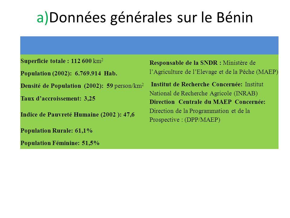 a)Données générales sur le Bénin Superficie totale : 112 600 km 2 Responsable de la SNDR : Ministère de lAgriculture de lElevage et de la Pêche (MAEP)