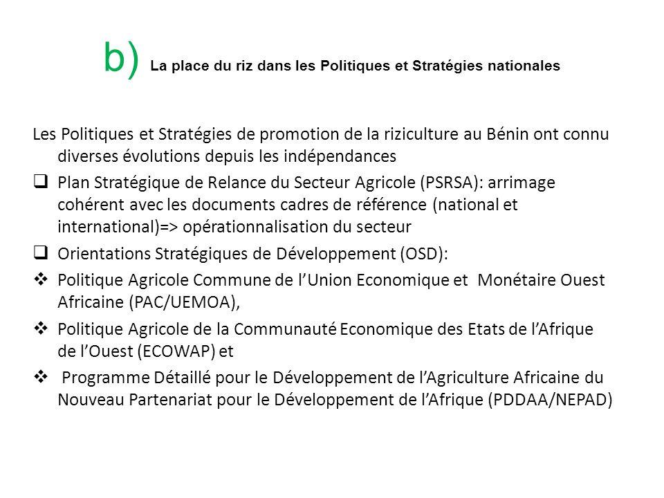 c) DEFIS ET OPPORTUNITES LIEES AU DEVELOPPEMENT DU SECTEUR RIZICOLE Besoins et Potentialités du Bénin dans le Secteur Rizicole Besoins en consommation du riz élevés: 25 à 30 kg/hab./an, soit 175 000 à 210 000 tonnes lan Production locale faible: 151 604 tonnes environ en 2009 (DPP/MAEP, 2010): importance du riz pour les populations du Bénin Disponibilités en terres: 322 000 ha de terres irrigables dont 117 000 ha de plaines inondables et vallées et 205 000 ha de bas- fonds Disponibilités en eaux: 13106 millions de m 3 de ressources en eau superficielles et 1,870 milliard de m 3 d eaux souterraines.
