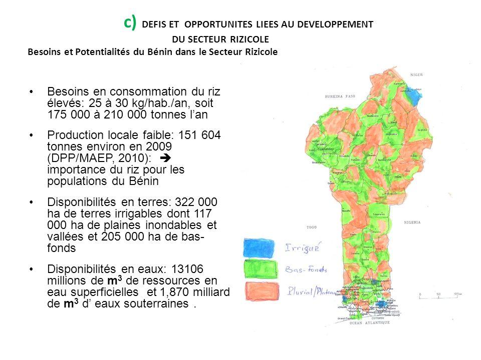 c) DEFIS ET OPPORTUNITES LIEES AU DEVELOPPEMENT DU SECTEUR RIZICOLE Besoins et Potentialités du Bénin dans le Secteur Rizicole Besoins en consommation