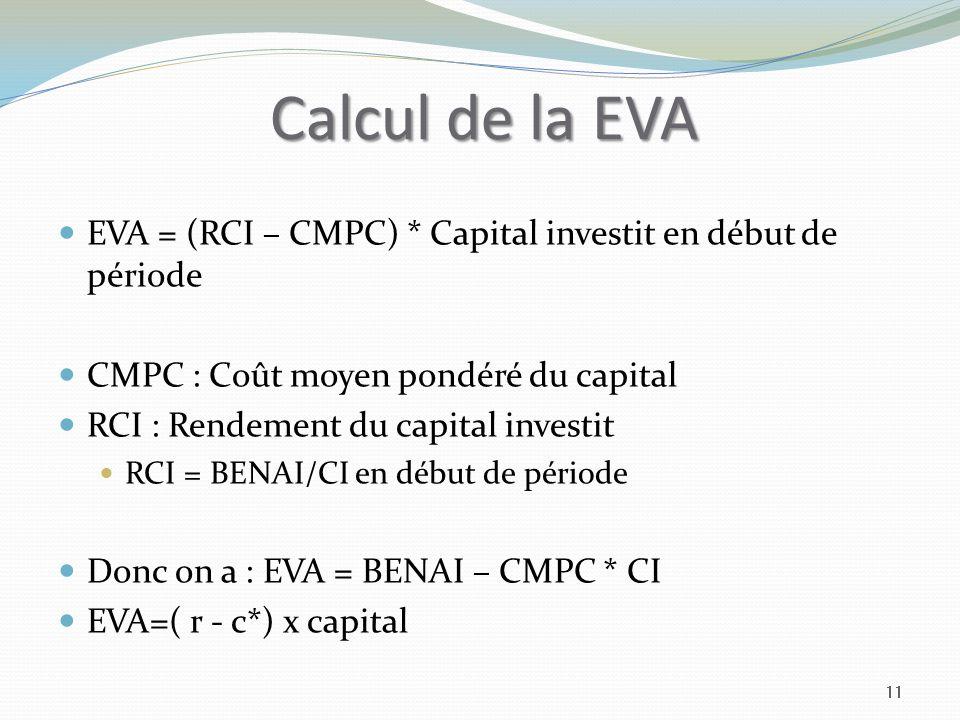 Calcul de la EVA EVA = (RCI – CMPC) * Capital investit en début de période CMPC : Coût moyen pondéré du capital RCI : Rendement du capital investit RCI = BENAI/CI en début de période Donc on a : EVA = BENAI – CMPC * CI EVA=( r - c*) x capital 11