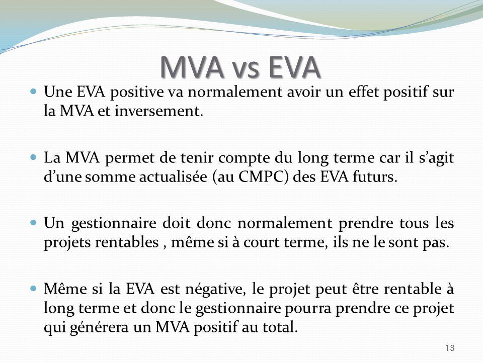 MVA vs EVA Une EVA positive va normalement avoir un effet positif sur la MVA et inversement. La MVA permet de tenir compte du long terme car il sagit