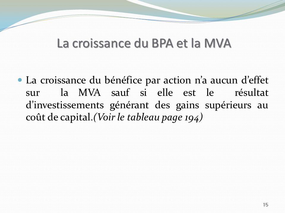 La croissance du BPA et la MVA La croissance du bénéfice par action na aucun deffet sur la MVA sauf si elle est le résultat dinvestissements générant des gains supérieurs au coût de capital.(Voir le tableau page 194) 15