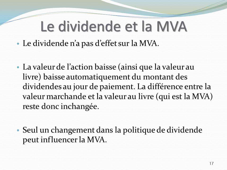 Le dividende et la MVA Le dividende na pas deffet sur la MVA. La valeur de laction baisse (ainsi que la valeur au livre) baisse automatiquement du mon