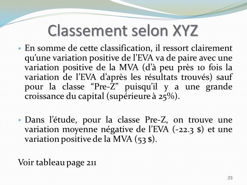Classement selon XYZ En somme de cette classification, il ressort clairement quune variation positive de lEVA va de paire avec une variation positive de la MVA (dà peu près 10 fois la variation de lEVA daprès les résultats trouvés) sauf pour la classe Pre-Z puisquil y a une grande croissance du capital (supérieure à 25%).