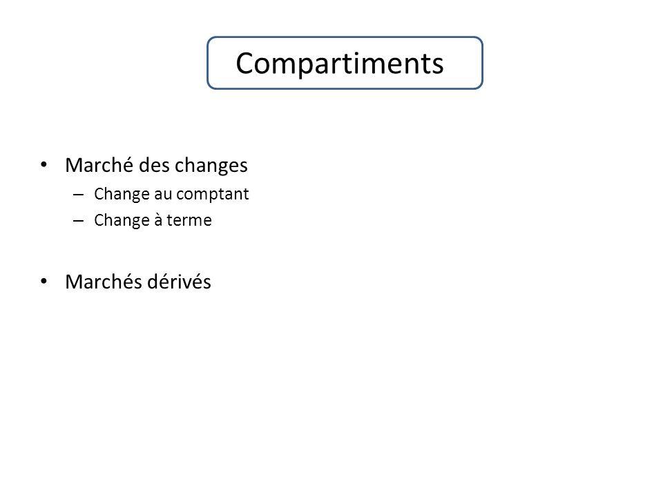 Compartiments Marché des changes – Change au comptant – Change à terme Marchés dérivés