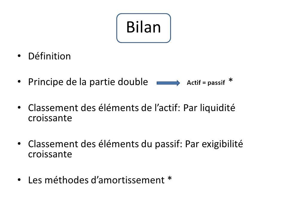 Bilan Définition Principe de la partie double * Classement des éléments de lactif: Par liquidité croissante Classement des éléments du passif: Par exi