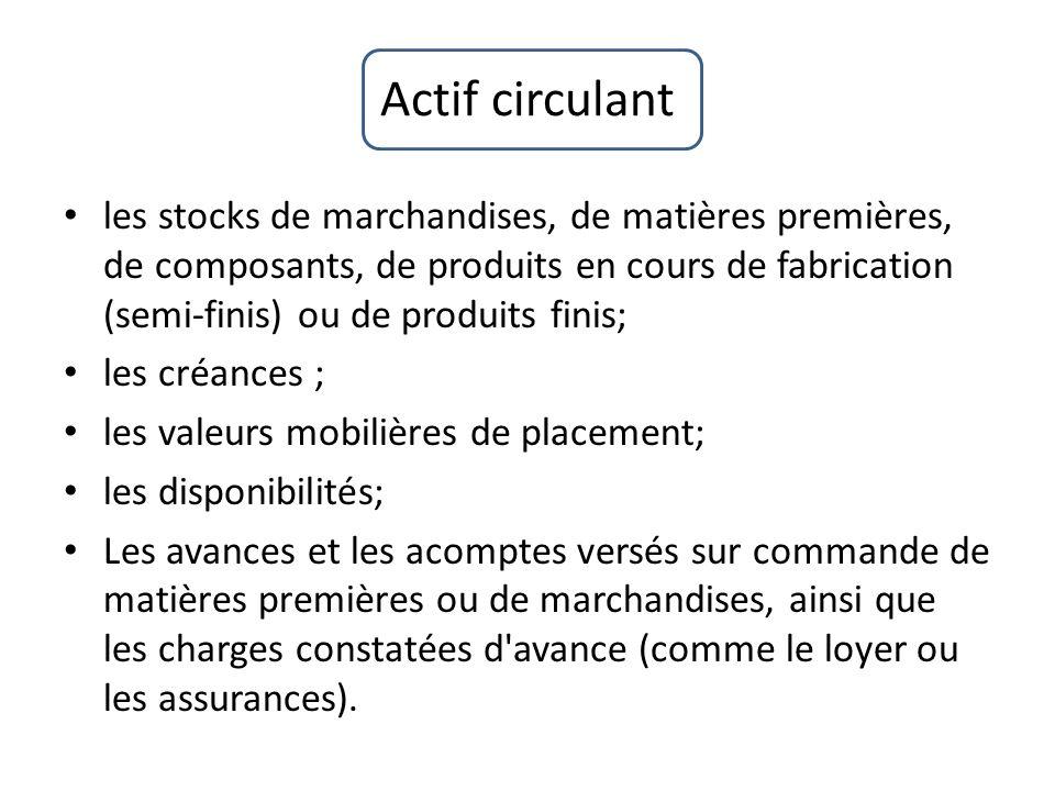 Actif circulant les stocks de marchandises, de matières premières, de composants, de produits en cours de fabrication (semi-finis) ou de produits fini