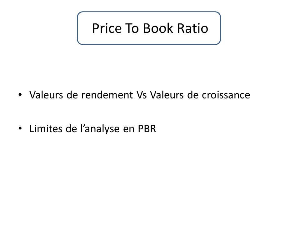 Price To Book Ratio Valeurs de rendement Vs Valeurs de croissance Limites de lanalyse en PBR