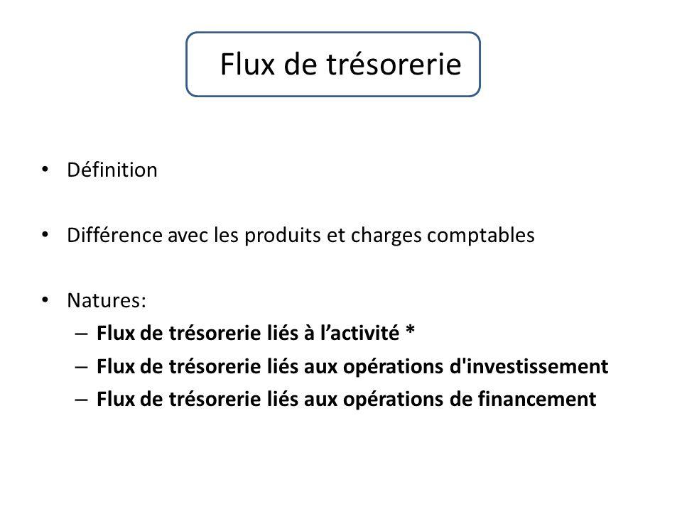 Flux de trésorerie Définition Différence avec les produits et charges comptables Natures: – Flux de trésorerie liés à lactivité * – Flux de trésorerie